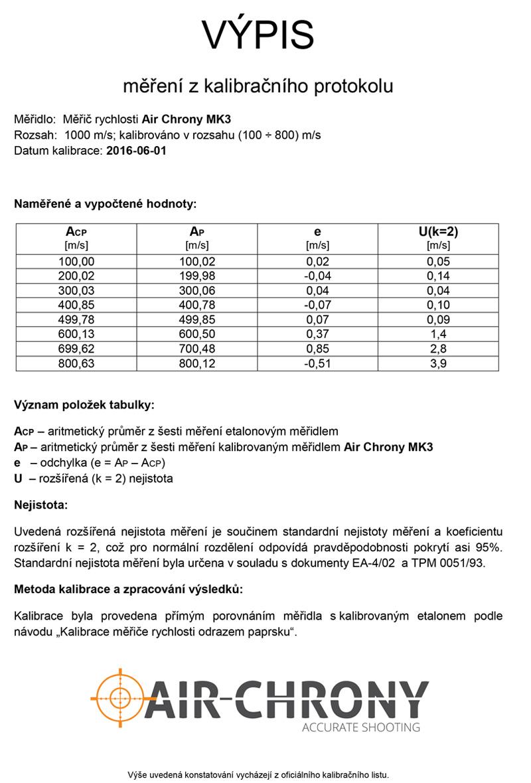 Výpis měření z kalibračního protokolu