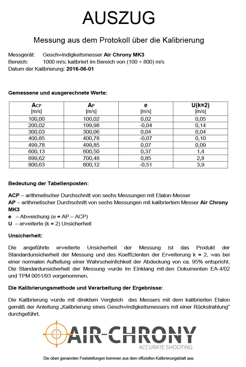 AUSZUG Messung aus dem Protokoll über die Kalibrierung TÜV SÜD